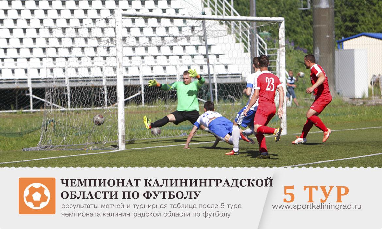 fooball-chempionat-oblasti-5-tur-sportkaliningrad