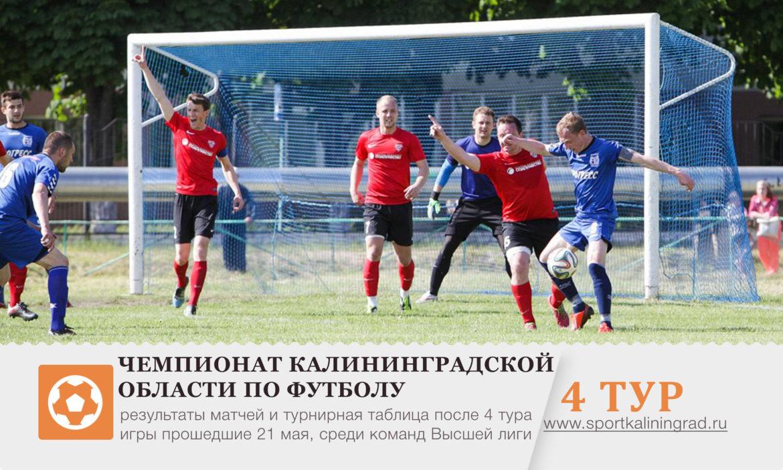 rezultatyi-matchey-4-tura-futbol-sportkaliningrad
